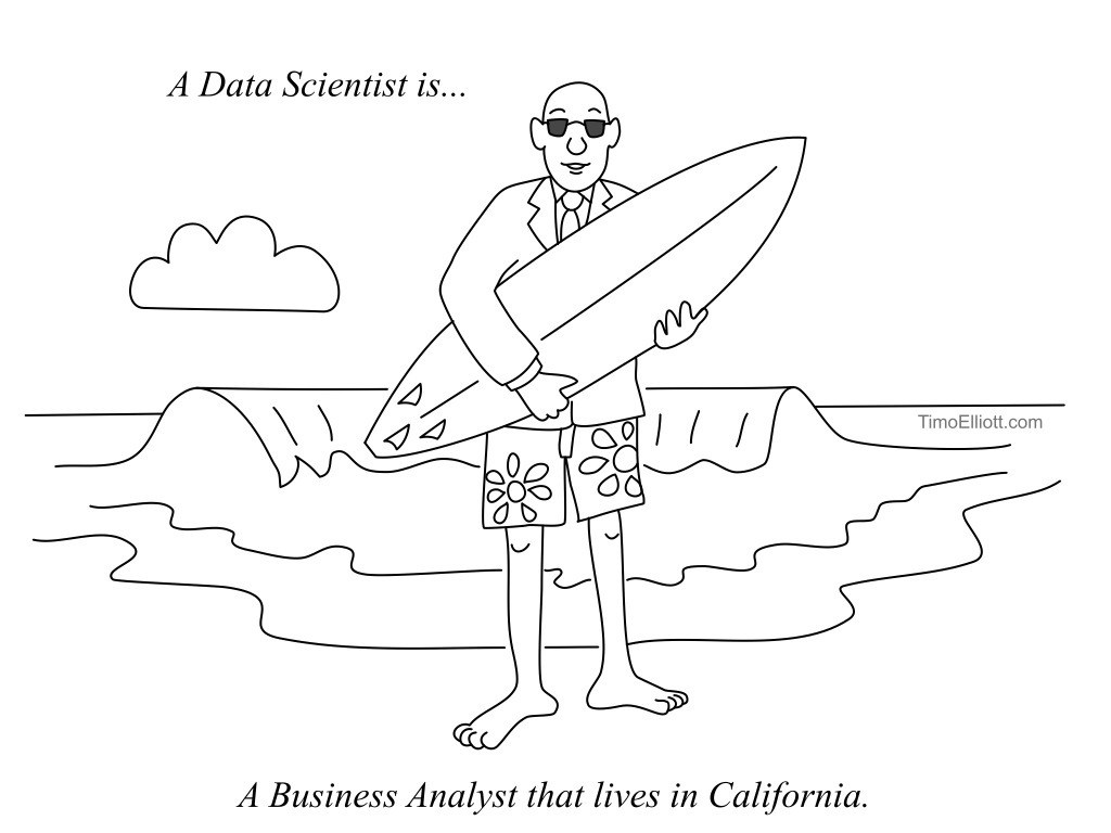 a-data-scientist-is-a-business-analyst-that-lives-in-california
